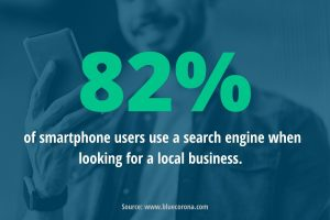 infographic stating that 82% of smartphone users use a search engine when looking for a local business